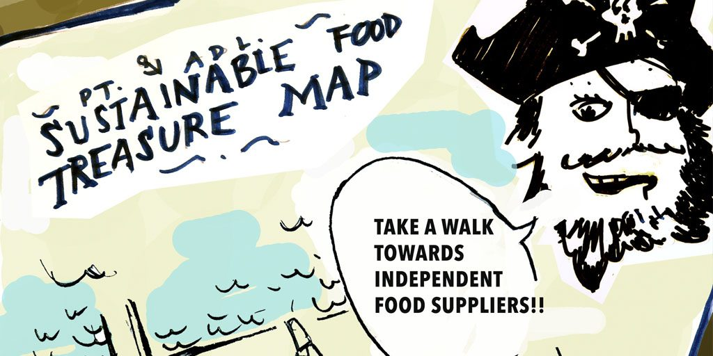 treasure map to sustainability for alice